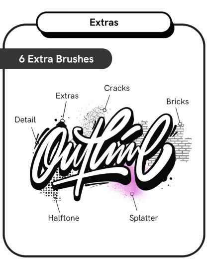 Outline Pack: Extras